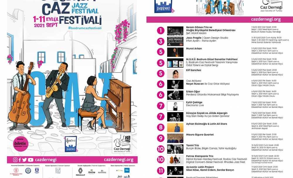 5. Bodrum Caz Festivali 1 -11 Eylül 2021 tarihleri arasında müzikseverlerle buluşacak.